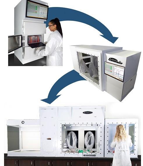 Xvivo System - X3 Model | Cell Culture Hood | BioSpherix